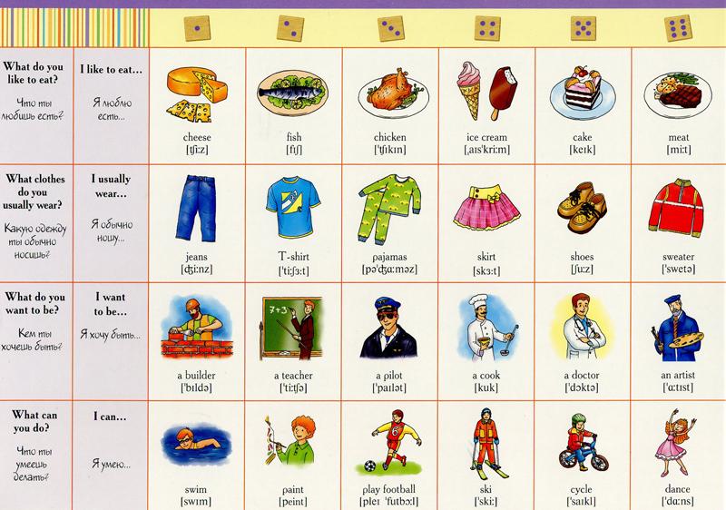 День рождения, картинки с английскими словами 2 класс